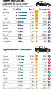 carro de transporte - Lista de los 10 más vendidos